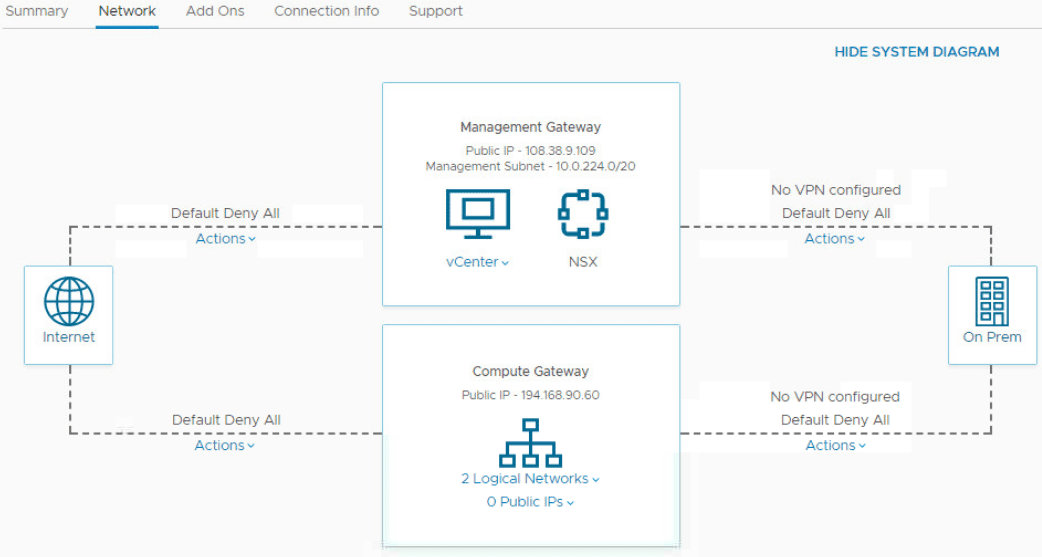 VMware Hands On Labs Learning Resource - Virtualization Howto