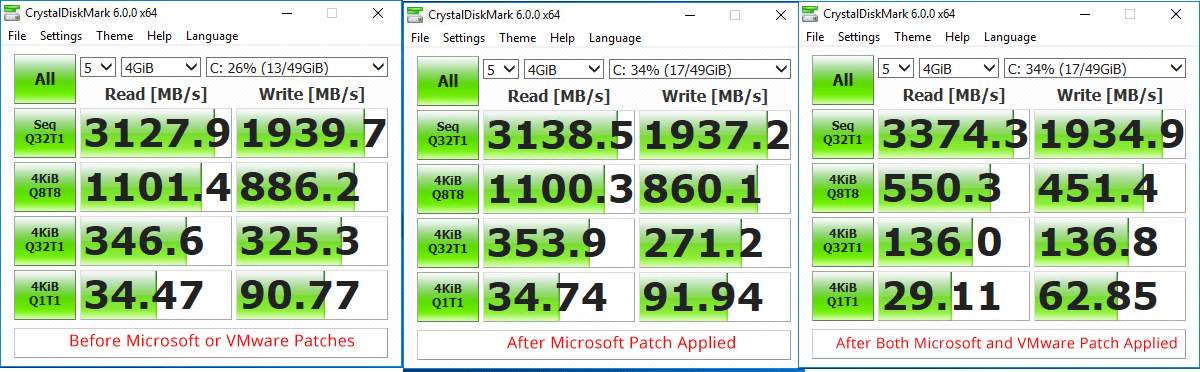 Comparison-of-Disk-performance-after-Microsoft-and-VMware-Meltdown-and-Spectre-patches-applied VMware Performance Impact of Meltdown and Spectre Patches