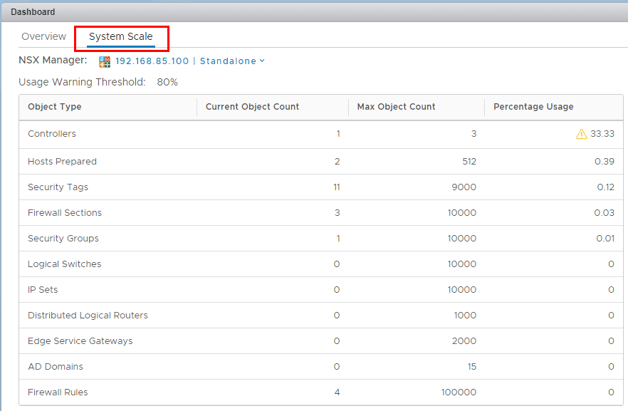 New-VMware-NSX-6.4-System-Scale-Dashboard VMware NSX 6.4 Released New Features and Upgrade