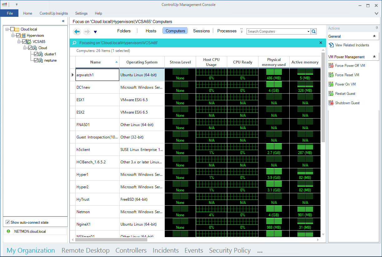 ControlUp-Christmas-Tree-real-time-dashboard-VMware ControlUp VMware Performance and Health Monitoring