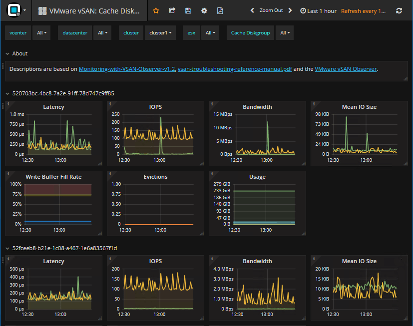 Opvizor-4.9.2-vSAN-6.7-Cache-Disk-Group-Stats Opvizor Performance Analyzer New vSAN 6.7 Performance Analysis