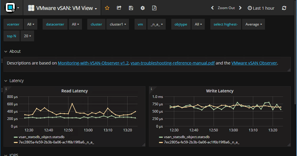 Opvizor-4.9.2-vSAN-6.7-VM-View Opvizor Performance Analyzer New vSAN 6.7 Performance Analysis