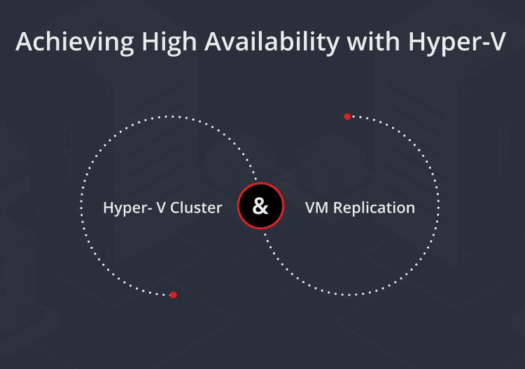 Hyper-V-Clusters-are-now-supported-with-Vembu-BDR-Suite-v4.0 Vembu BDR Suite v4.0 Announced Including Hyper-V Cluster Support