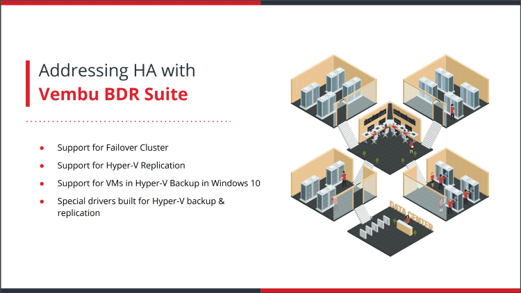 Vembu-BDR-Suite-v4.0-Announced-Including-Hyper-V-Cluster-Support Vembu BDR Suite v4.0 Announced Including Hyper-V Cluster Support