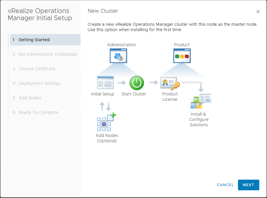 vRealize-Operations-7.0-New-Installation-Getting-Started-page VMware vRealize Operations 7.0 New Features Installation and Configuration