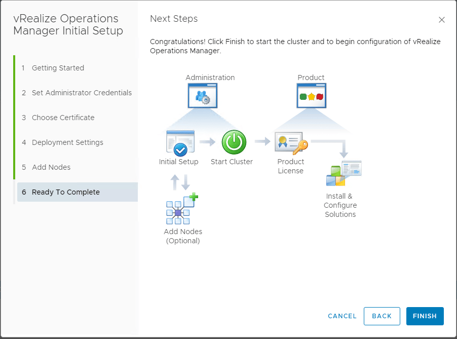 vRealize-Operations-7.0-New-Installation-Ready-to-Complete VMware vRealize Operations 7.0 New Features Installation and Configuration