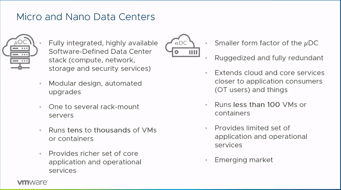 Micro-and-Nano-Datacenters-and-the-use-cases VMware vSphere ESXi on Raspberry Pi ARM Processors