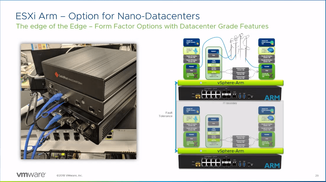 VMware-ESXi-on-ARM-option-for-Nano-Datacenters
