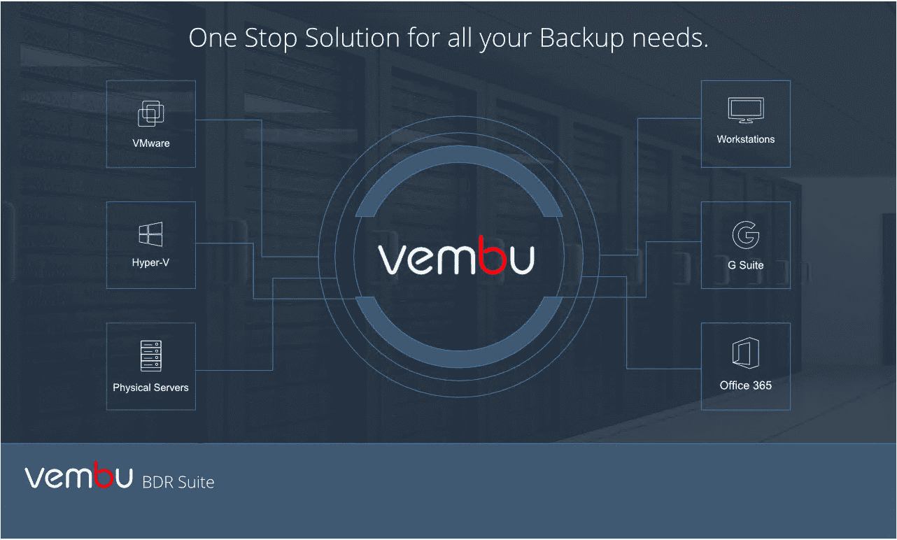 Vembu-BDR-Suite-v4.0-is-a-fully-capable-backup-solution-that-now-allows-protecting-Hyper-V-Clusters Vembu BDR Suite v4.0 Released GA Installation and New Features