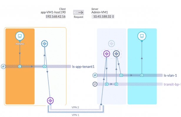 Using-VMware-vRNI-to-map-traffic-flows-between-vSphere-and-VMware-Cloud-on-AWS VMware vRealize Network Insight 4.0 Released New Features Installation Overview