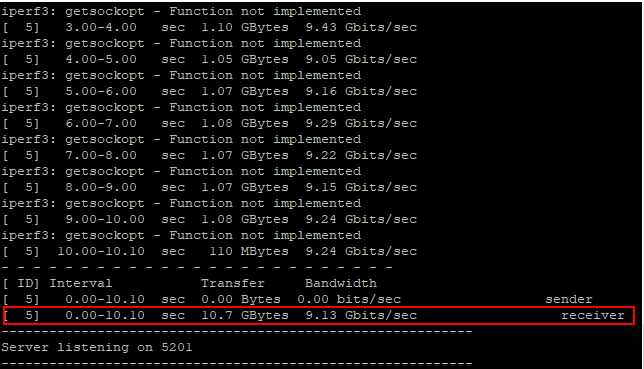 Run Basic Network Speed Bandwidth Throughput Test Between ESXi Hosts