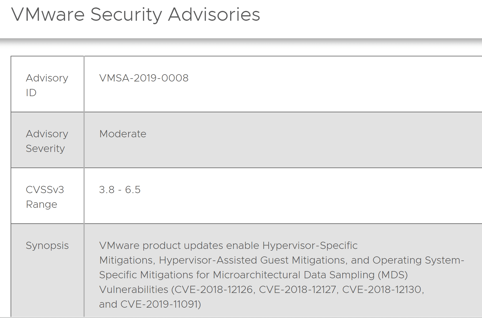 VMware-patches-new-Intel-speculative-execution-microarchitectural-data-sampling-MDS-vulnerability VMware patches new Intel speculative execution microarchitectural data sampling MDS vulnerability