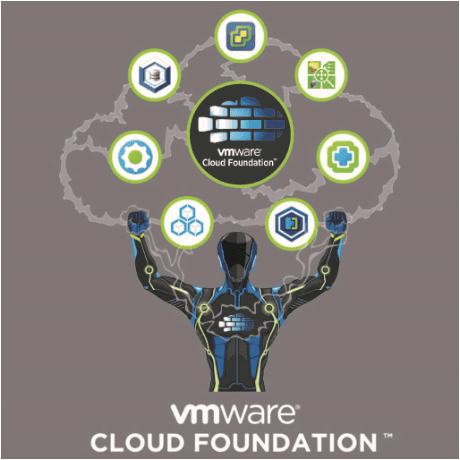 VMware-Cloud-Foundation-added-to-VMUG-Advantage-Eval-Experience VMware Cloud Foundation added to VMUG Advantage Eval Experience