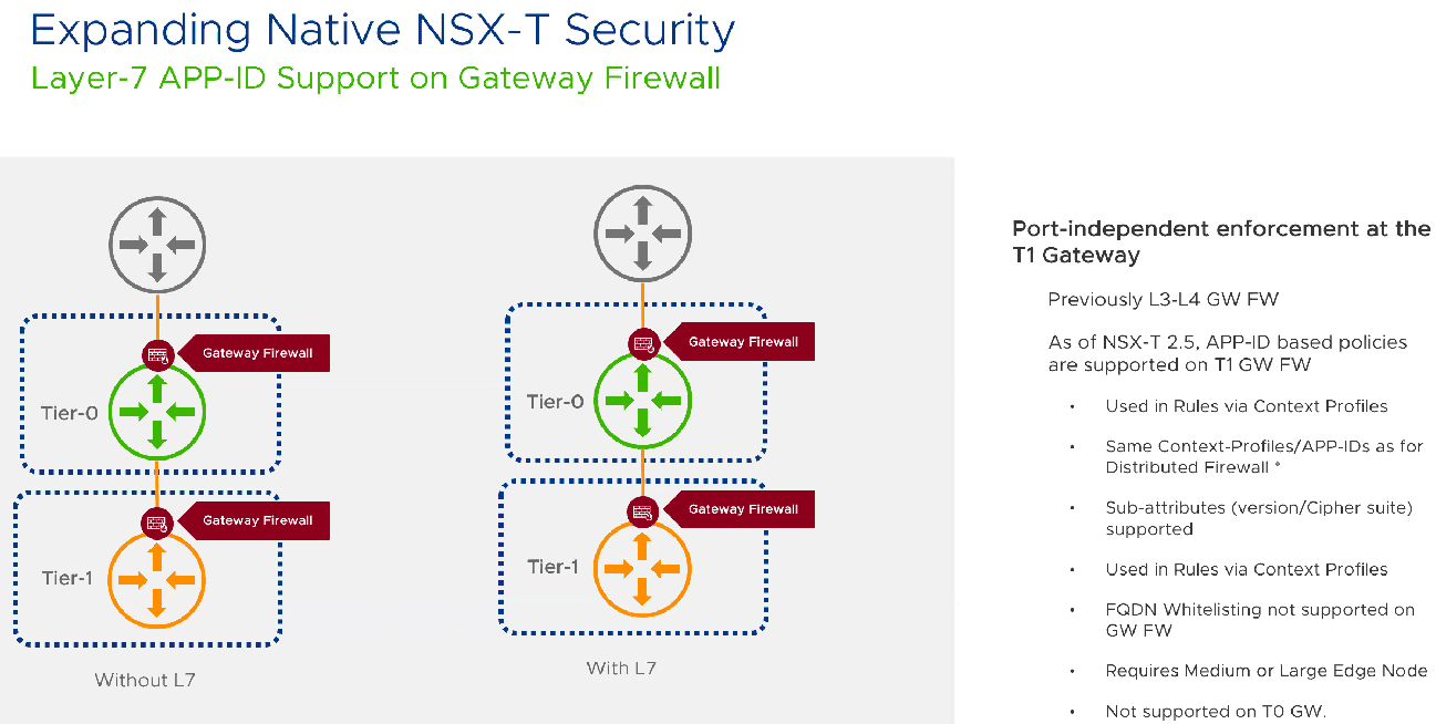 Expanded-NSX-T-2.5-Layer-7-App-ID VMware NSX-T 2.5 New Features with NSX Intelligence
