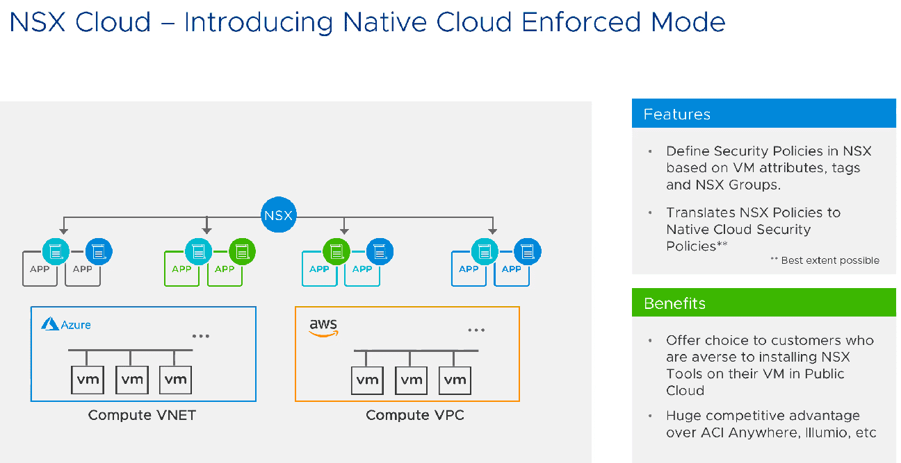 New-NSX-T-2.5-Cloud-enforced-mode VMware NSX-T 2.5 New Features with NSX Intelligence