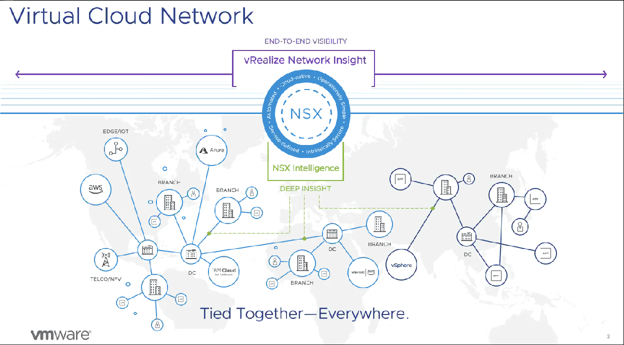 VMware-vRealize-Network-Insight-overview VMware vRealize Network Insight vRNI 5.0 Announced New Features