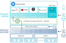 VMware-vSAN-6.7-Update-3-New-Features-214x140 Home