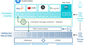 VMware-vSAN-6.7-Update-3-New-Features-351x185 Home