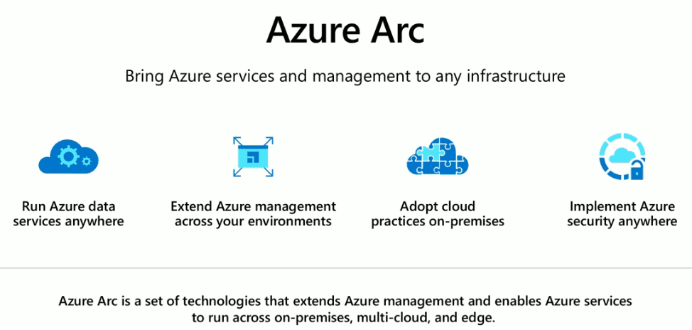 Azure-Arc-services-and-management-to-any-infrastructure What is Azure Arc Management and Governance?