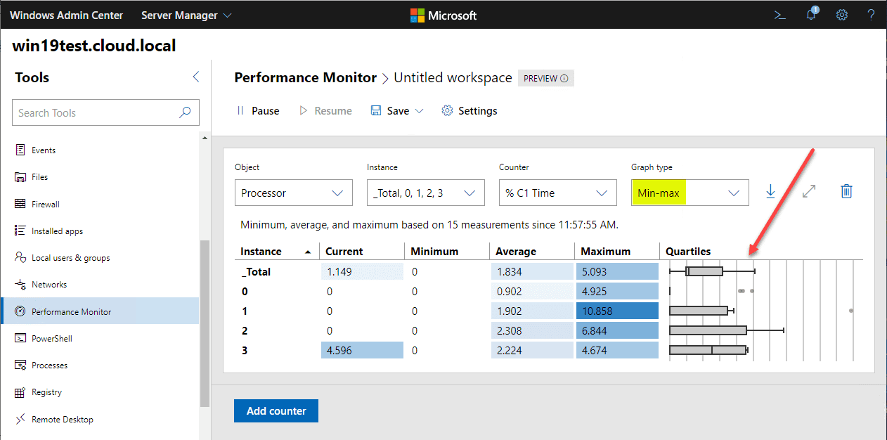 The-Min-Max-view-in-the-new-Performance-Monitor New Performance Monitor released in Windows Admin Center