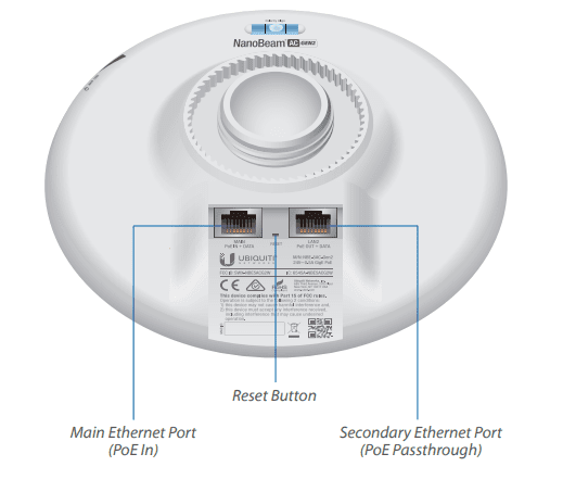 PoE-powered-layout-of-the-Nano-Beam-Gen2-device Wireless Bridge for Disaster Recovery DR