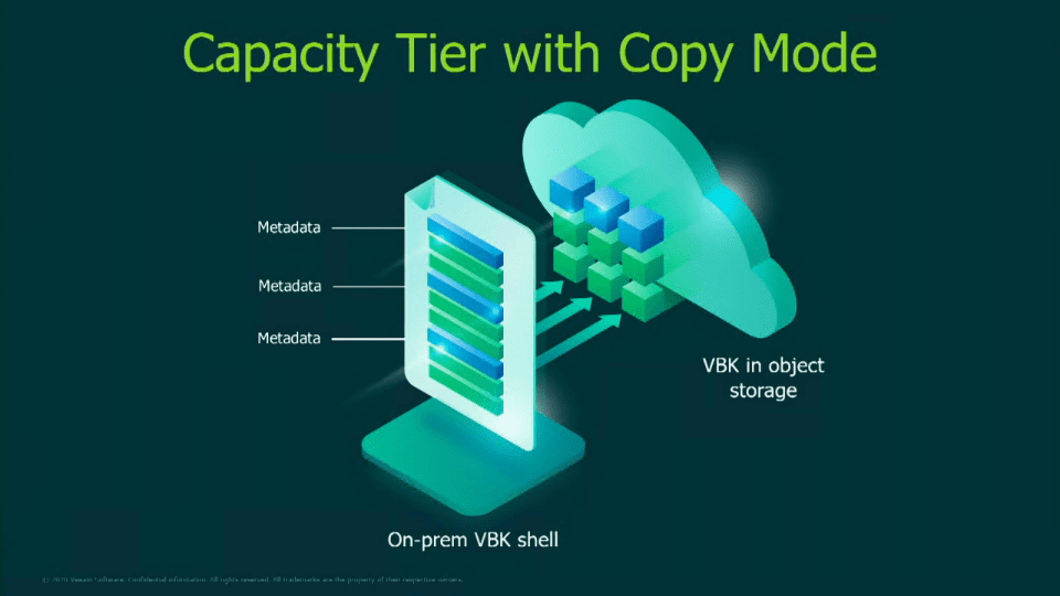 Capacity-Tier-with-Copy-Mode-in-Veeam-Backup-Replication-v10 Veeam Backup and Replication V10 Download Released New Features