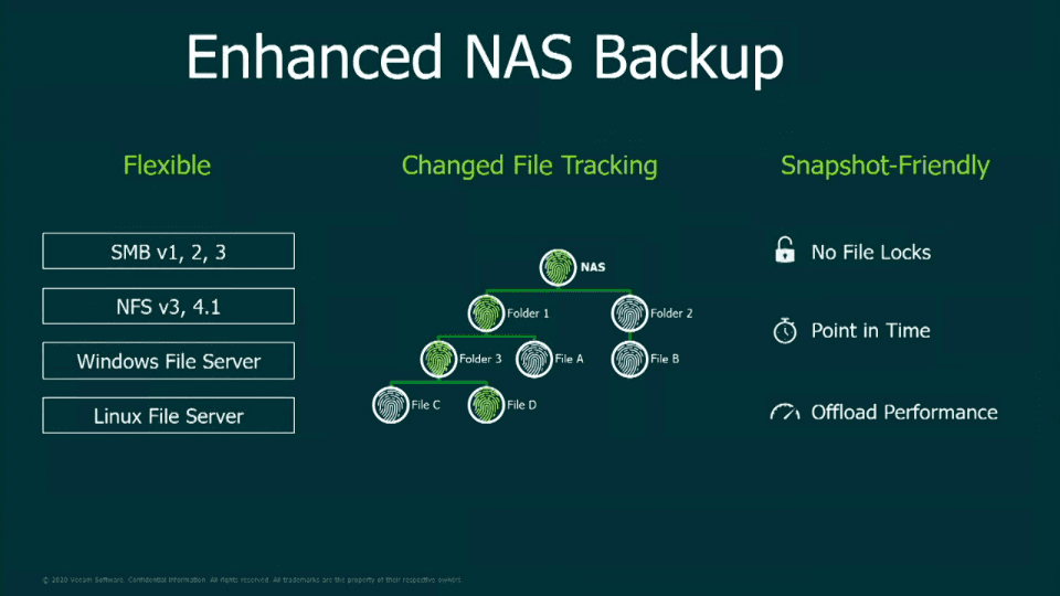 Enhanced-NAS-backup-protection-in-Veeam-Backup-Replication-v10 Veeam Backup and Replication V10 Download Released New Features