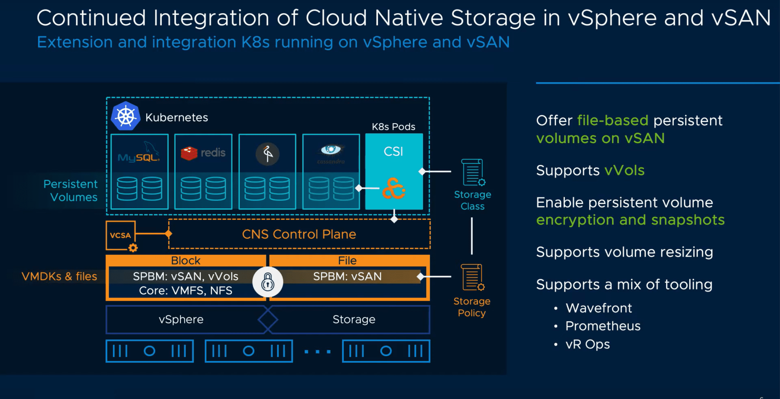 Cloud-Native-Storage-in-vSphere-nad-vSAN-7.0 VMware vSAN 7.0 New Features and Capabilities