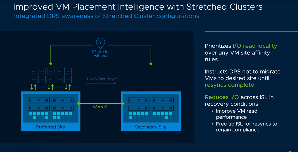 Improved-VM-Placement-Intelligence-with-stretched-clusters-in-vSAN-7.0 VMware vSAN 7.0 New Features and Capabilities