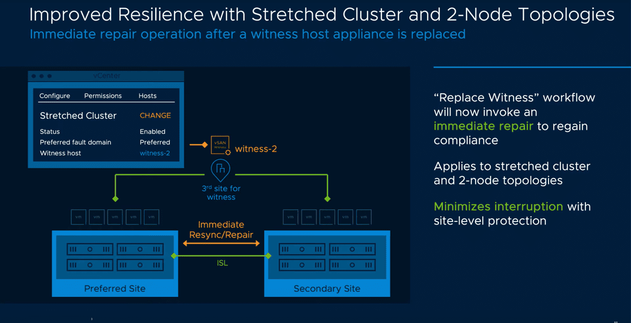 Improved-resilience-with-stretched-cluster-and-2-node-topologies-in-vSAN-7.0 VMware vSAN 7.0 New Features and Capabilities