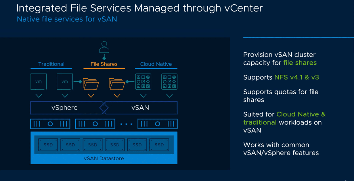 Native-File-Services-in-vSAN-7.0 VMware vSAN 7.0 New Features and Capabilities