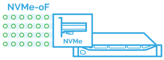 StarWind-NVMe-oF-provides-great-performance-benefits-to-your-Hyper-V-environment StarWind VSAN Update for Hyper-V New Features