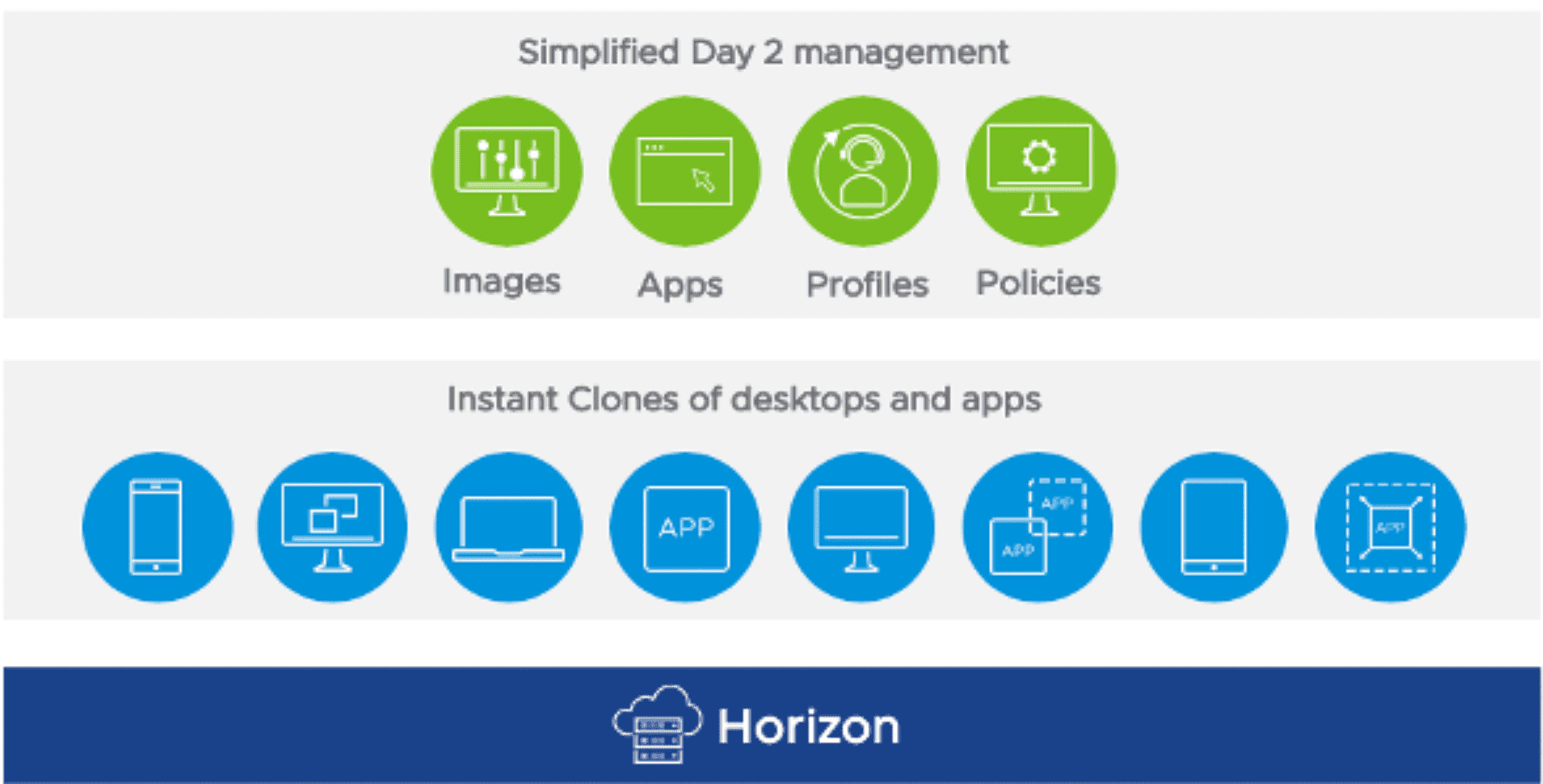 VMware-Horizon-8-announced-new-features