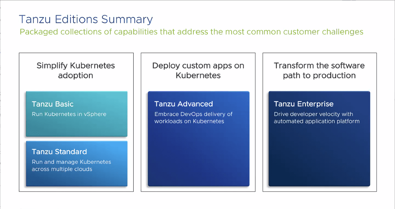 Tanzu-Editions-Summary VMware vSphere 7 Update 1 vSAN 7 Update 1 VCF 4.1 Announced New Features