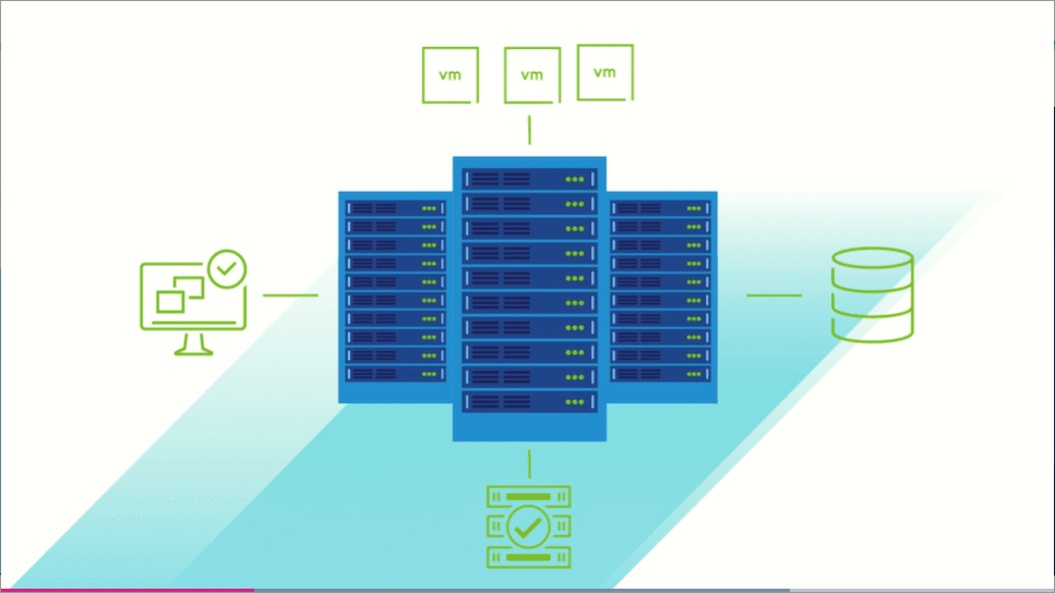 VMware-Cloud-Foundation-Design-and-Best-Practices VMware Cloud Foundation Design and Best Practices