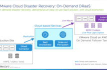 VMware-Cloud-Disaster-Recovery-solution-overview-214x140 Home
