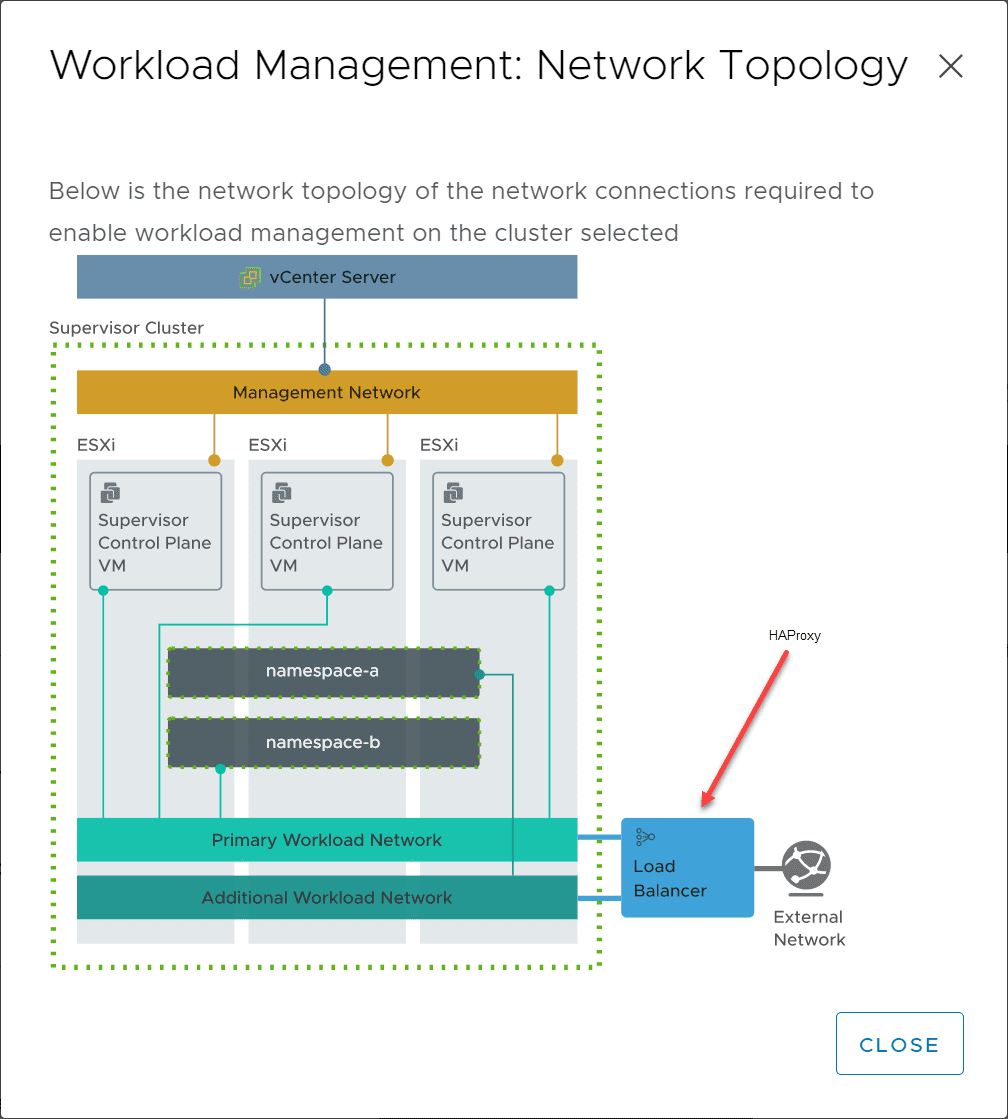 Workload-Management-Network-Topology-using-HAProxy-in-vSphere-with-Tanzu