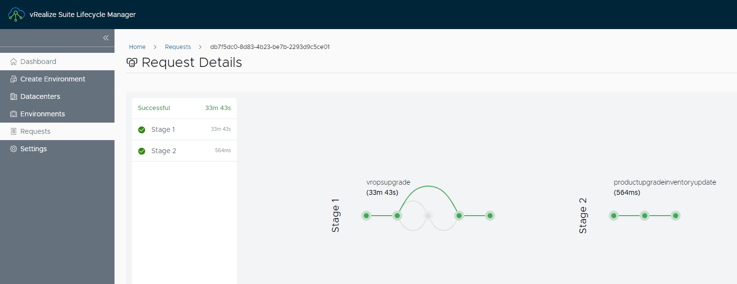 Upgrade request to vrealize operations 8.3 is successful