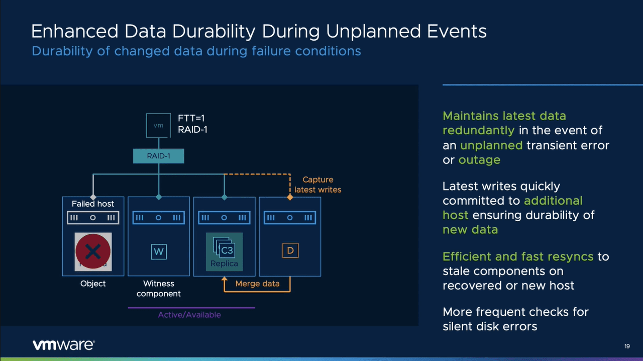 Enhanced data durability features for stretched clusters