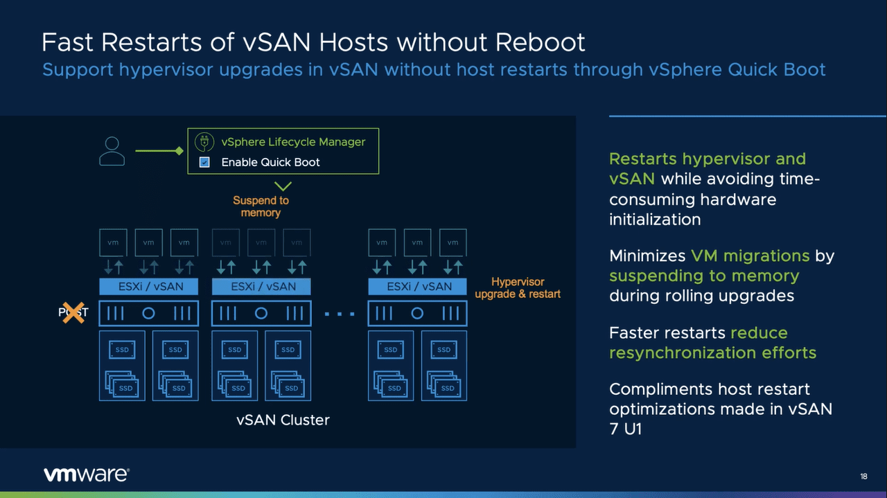 Fast restarts of vsan 7.0 update 2 esxi hosts