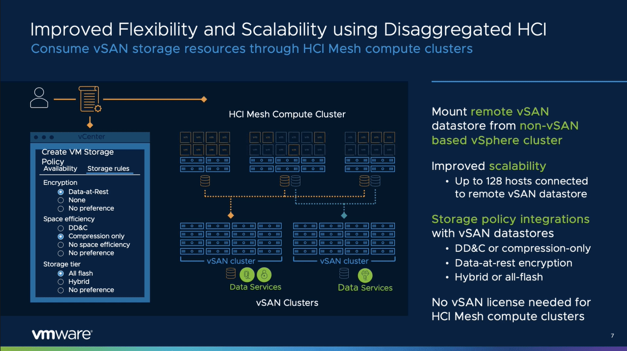 Improved vsan hci mesh with vsan 7.0 update 2