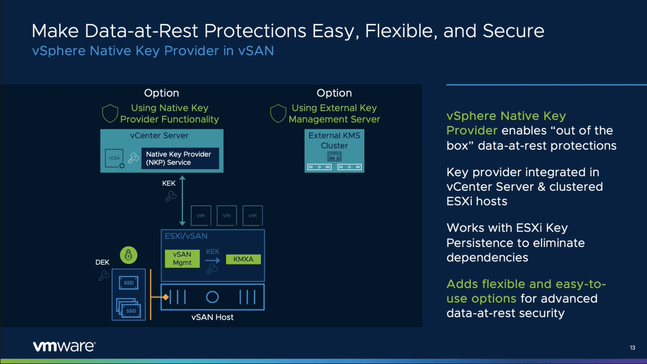 Integrated key management server as part of vsphere 7.0 update 2